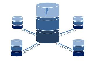 Создать пользователя базы данных mysql