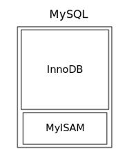 MySQL server настройка, тюнинг mysql