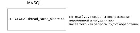 Опция thread_cache_size в MySQL