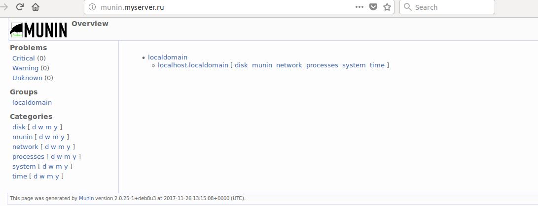 Munin Debian