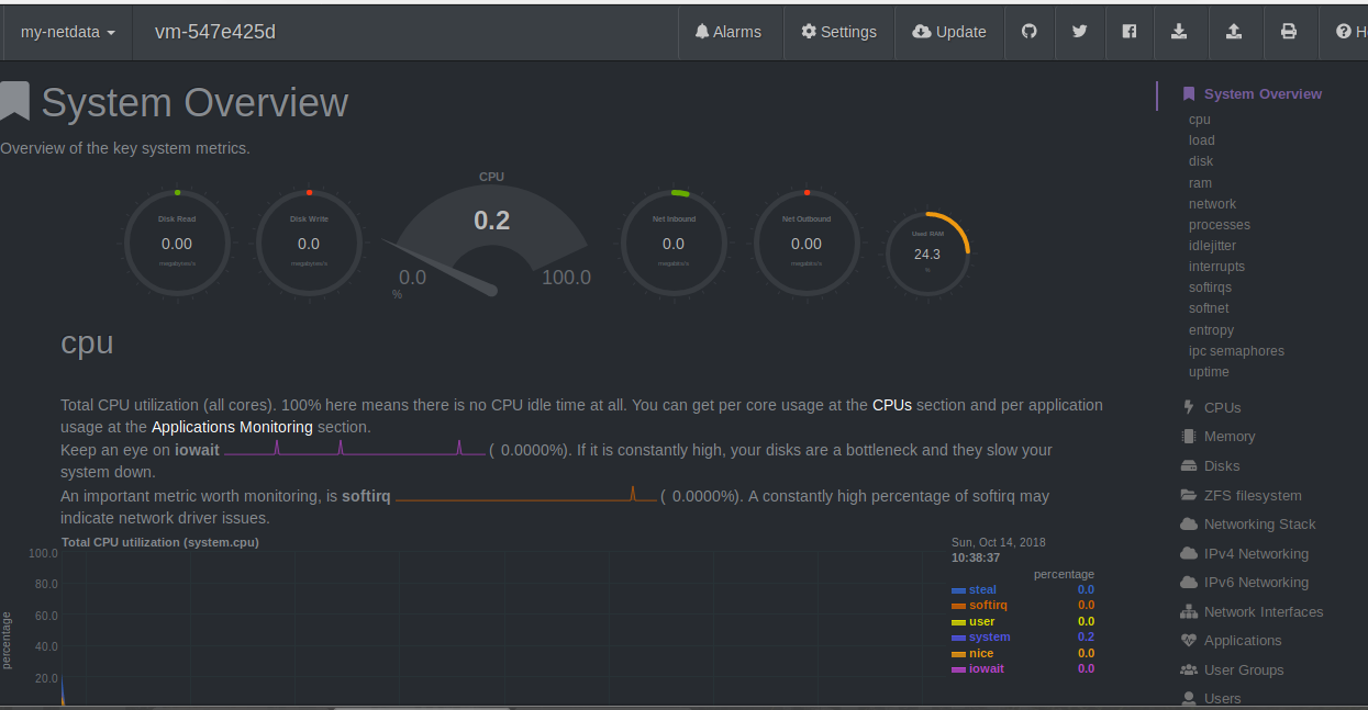 статистика по linux серверу