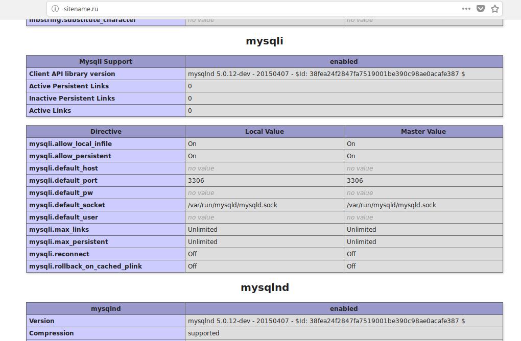 Список расширений PHP